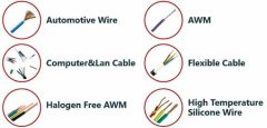Application standards for wires and cables